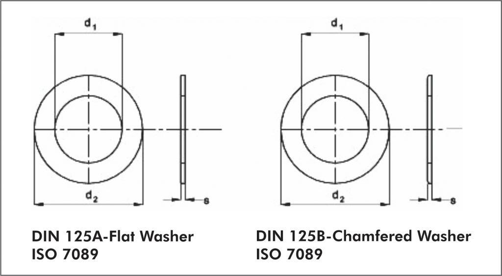 DIN 125-A / ISO 7089, DIN 125-B / ISO 7090